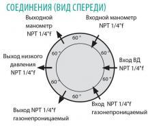 Расположение входов и выходов в корпусе регулятора LMD 522-03/05