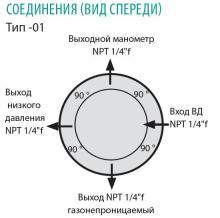 Расположение входов и выходов в корпусе регулятора LMD 545-01