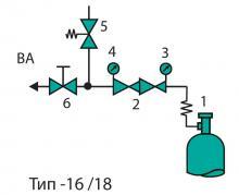 Технологическая схема регулятора давления FMD 500-16/18
