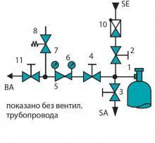 Технологическая схема регулятора давления FMD 500-26/27