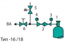 Технологическая схема регулятора давления FMD 502-16/18