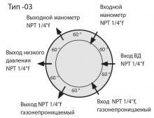 Расположение входов и выходов на корпусе регулятора давления LMD 500/530-03/05