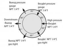 Расположение входов и выходов в корпусе регулятора давления LMD 502-03