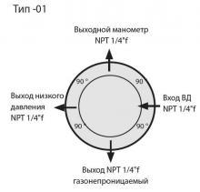 Расположение входов и выходов на корпусе регулятора давления LMD 510-01