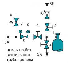 Технологическая схема регулятора давления FMD 502-26