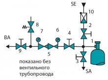 Технологическая схема регулятора давления FMD 502-27