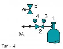 Технологическая схема редуктора FMD 510/540-14