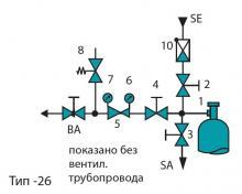 Технологическая схема редуктора FMD 510/540-26