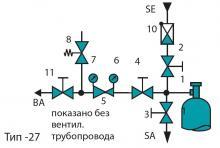Технологическая схема редуктора FMD 510/540-27
