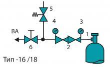 Технологическая схема регулятора давления FMD 522/562-16 -18