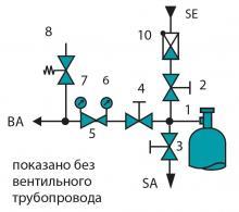 Технологическая схема регулятора давления FMD 522-26, FMD 562-26