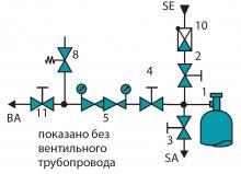 Технологическая схема регулятора давления FMD 522-27, FMD 562-27