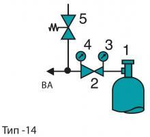 Технологическая схема регулятора давления FMD 530-14