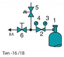 Технологическая схема регулятора давления FMD 530-16/18