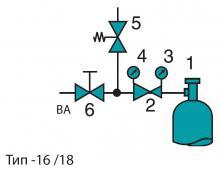 Технологическая схема редуктора FMD 510/540-16/18